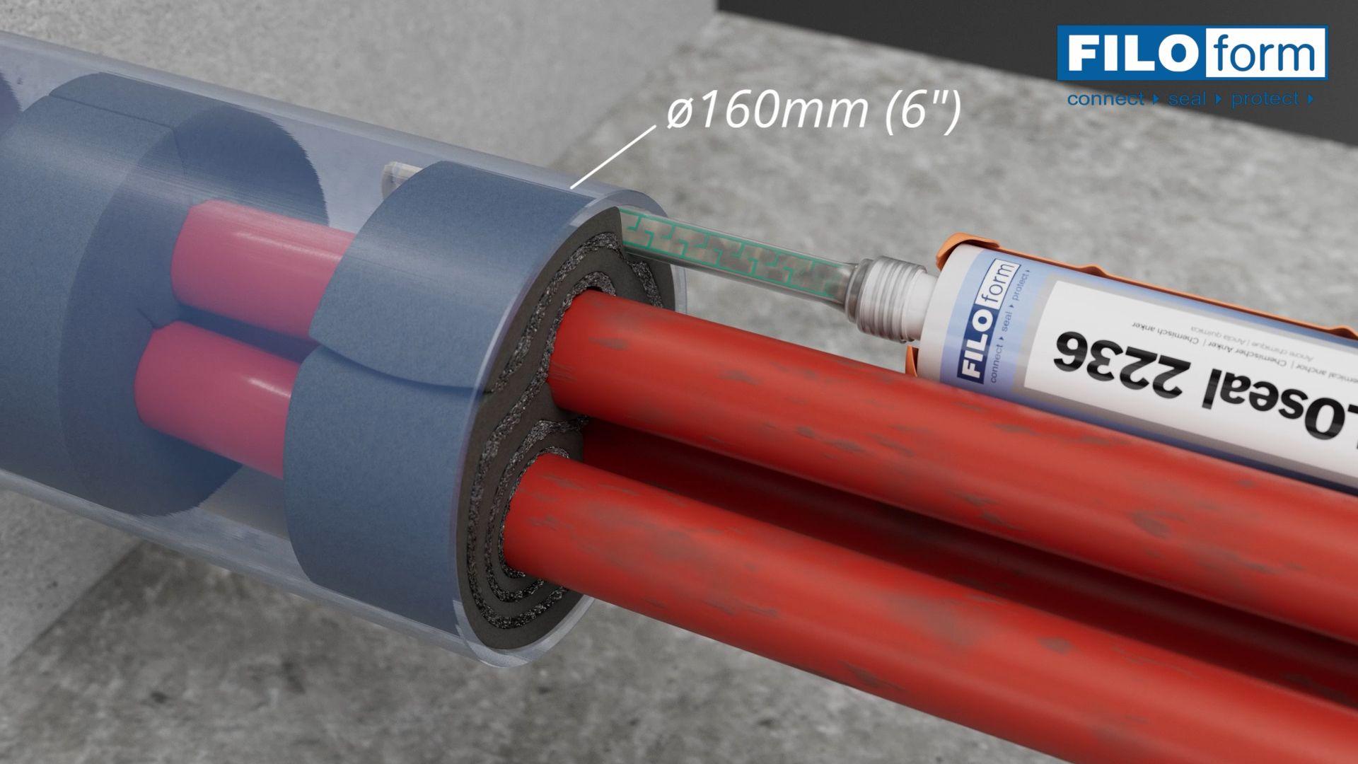 Gas en waterdichtedoorvoering